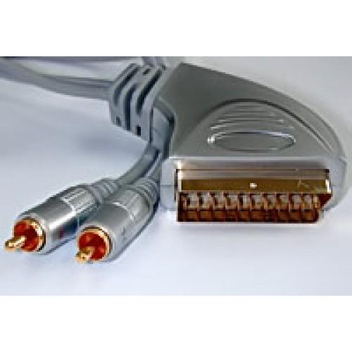 Cablu cu conectori montati Well WQB 1005-1.5